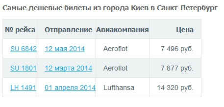 KPD Tourismus - Самые дешевые билеты из города Киев в Санкт-Петербург