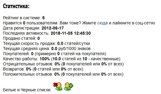 ТекстСейл дата регистрации