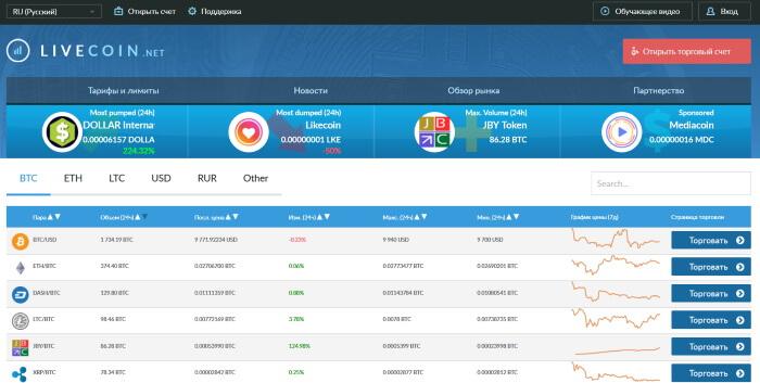 Биржа биткоина и альткоинов - Livecoin.net