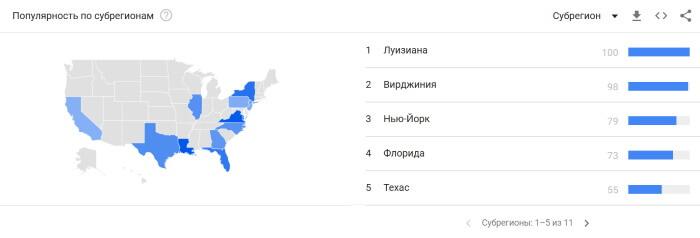Google trends для запроса: resume writing service
