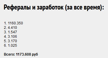 Рефералы на textsale.ru